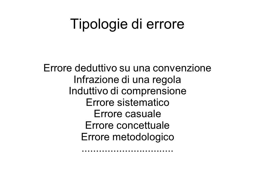 Tipologie di errore Errore deduttivo su una convenzione Infrazione di una regola Induttivo di comprensione Errore sistematico Errore casuale Errore concettuale Errore metodologico................................