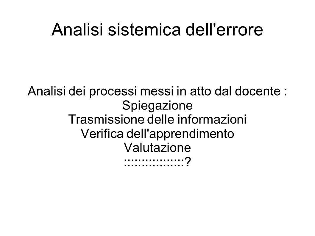 Analisi sistemica dell'errore Analisi dei processi messi in atto dal docente : Spiegazione Trasmissione delle informazioni Verifica dell'apprendimento