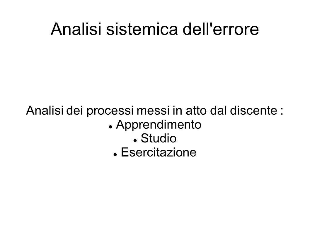 Analisi sistemica dell'errore Analisi dei processi messi in atto dal discente : Apprendimento Studio Esercitazione