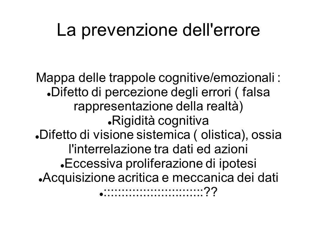 La prevenzione dell'errore Mappa delle trappole cognitive/emozionali : Difetto di percezione degli errori ( falsa rappresentazione della realtà) Rigid