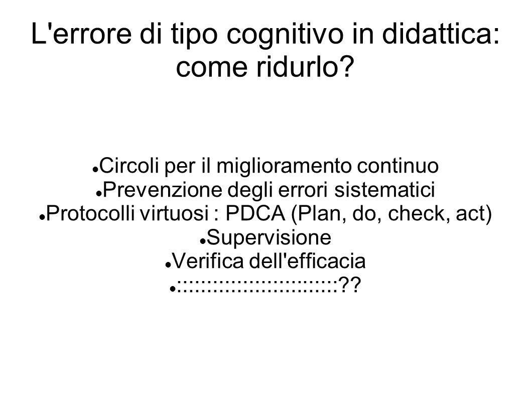 L'errore di tipo cognitivo in didattica: come ridurlo? Circoli per il miglioramento continuo Prevenzione degli errori sistematici Protocolli virtuosi