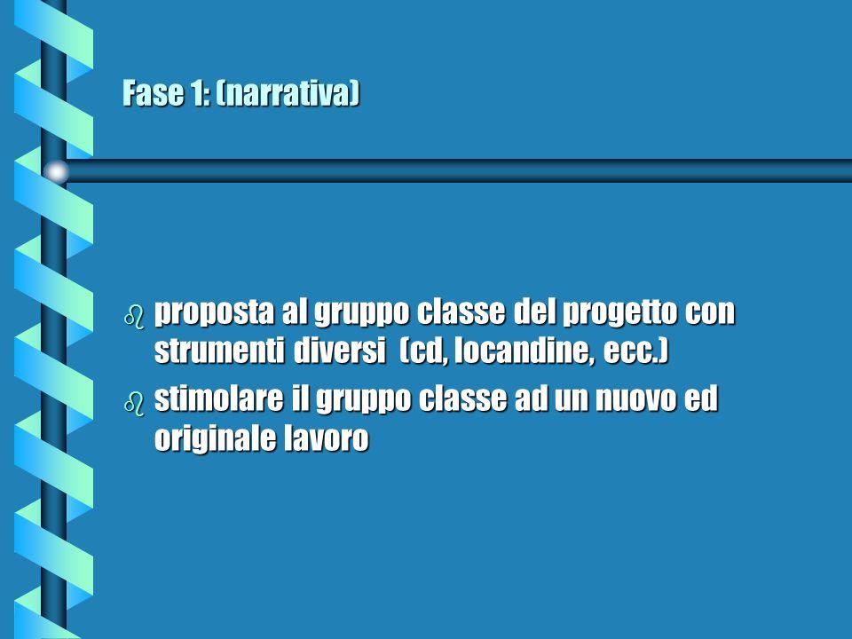 Fase 1: (narrativa) b proposta al gruppo classe del progetto con strumenti diversi (cd, locandine, ecc.) b stimolare il gruppo classe ad un nuovo ed originale lavoro