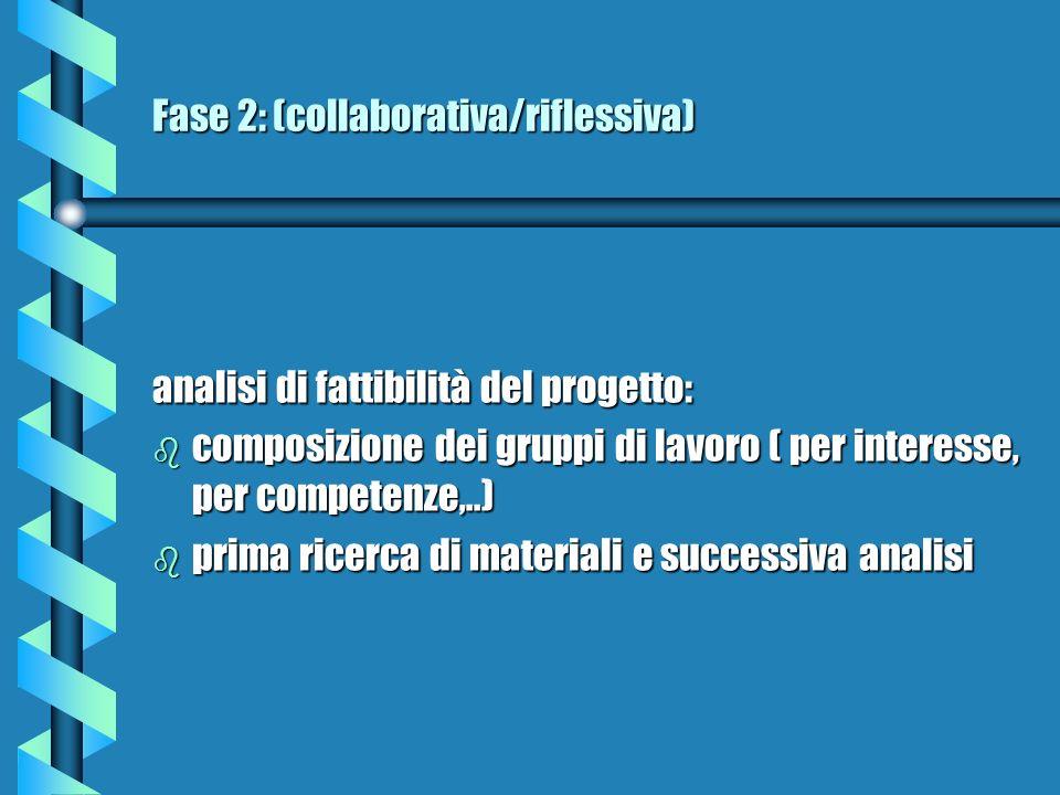 Fase 2: (collaborativa/riflessiva) analisi di fattibilità del progetto: b composizione dei gruppi di lavoro ( per interesse, per competenze,..) b prima ricerca di materiali e successiva analisi