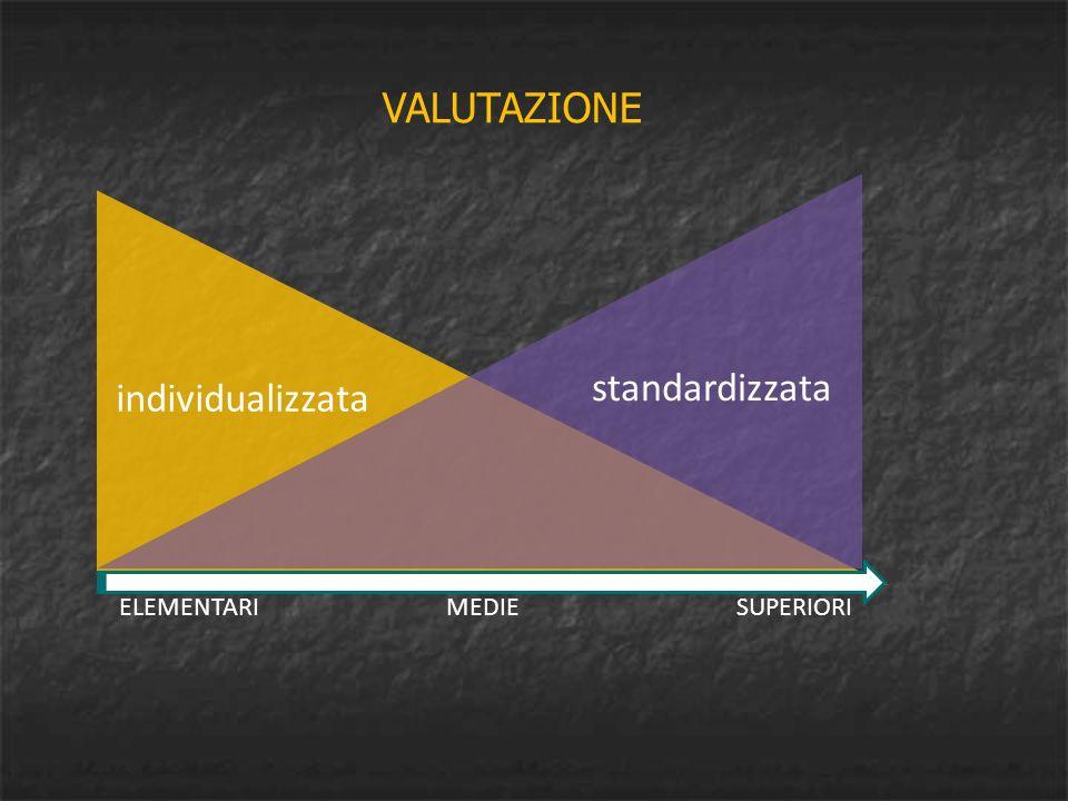 individualizzata standardizzata ELEMENTARIMEDIESUPERIORI VALUTAZIONE