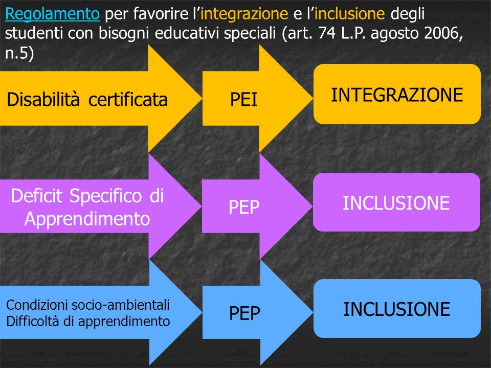 RegolamentoRegolamento per favorire lintegrazione e linclusione degli studenti con bisogni educativi speciali (art.