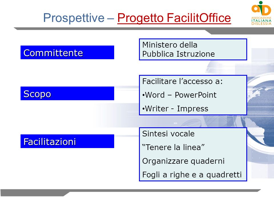 Prospettive – Progetto FacilitOfficeProgetto FacilitOfficeCommittente Ministero della Pubblica Istruzione Scopo Facilitare laccesso a: Word – PowerPoi