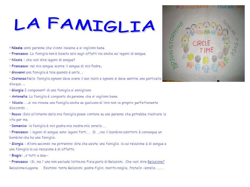 Nicola: sono persone che vivono insieme e si vogliono bene Francesco: La famiglia non è basata solo sugli affetti ma anche sui legami di sangue. Nicol