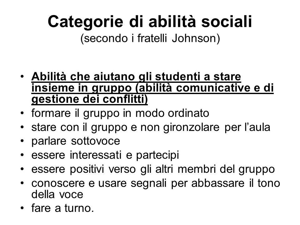 Categorie di abilità sociali (secondo i fratelli Johnson) Abilità che aiutano gli studenti a stare insieme in gruppo (abilità comunicative e di gestio