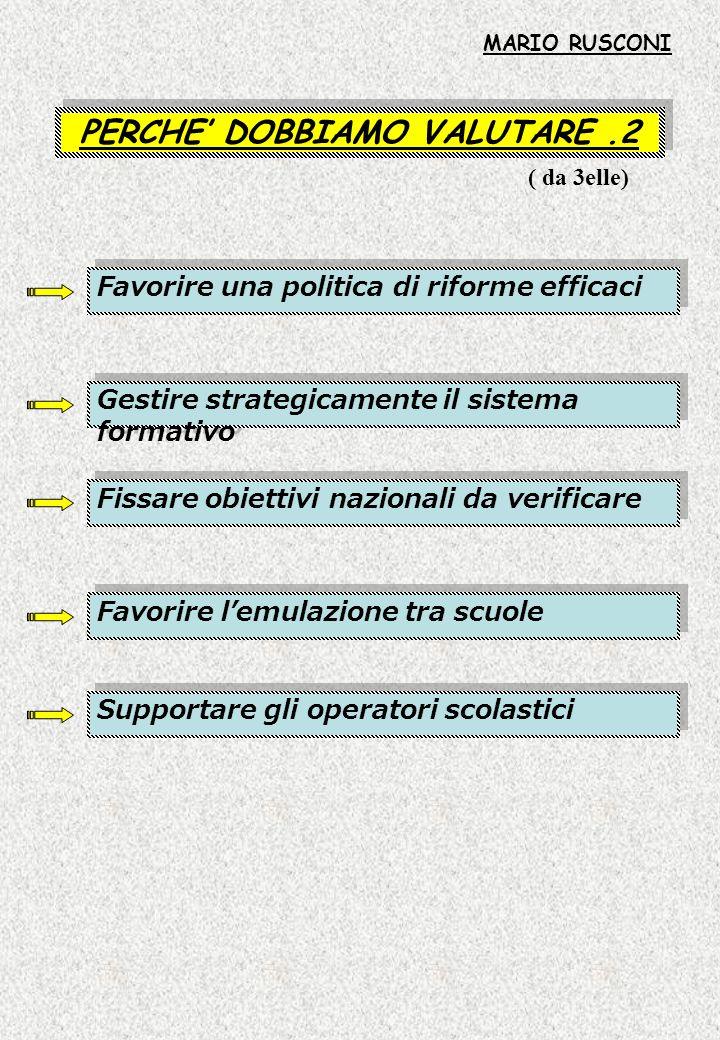 PERCHE DOBBIAMO VALUTARE.2 Favorire una politica di riforme efficaci Gestire strategicamente il sistema formativo Fissare obiettivi nazionali da verif