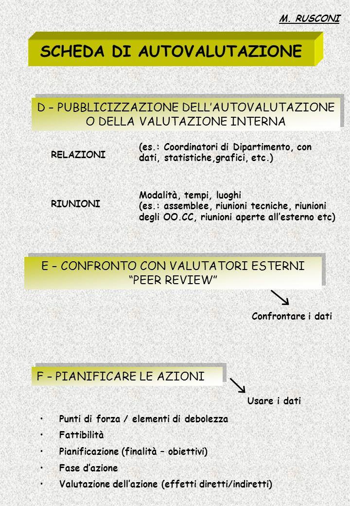 SCHEDA DI AUTOVALUTAZIONE D – PUBBLICIZZAZIONE DELLAUTOVALUTAZIONE O DELLA VALUTAZIONE INTERNA RELAZIONI RIUNIONI E – CONFRONTO CON VALUTATORI ESTERNI