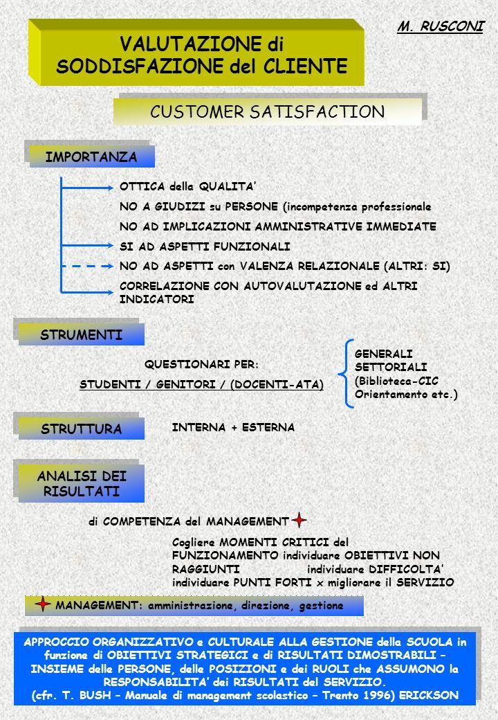 VALUTAZIONE di SODDISFAZIONE del CLIENTE CUSTOMER SATISFACTION M. RUSCONI IMPORTANZA OTTICA della QUALITA NO A GIUDIZI su PERSONE (incompetenza profes