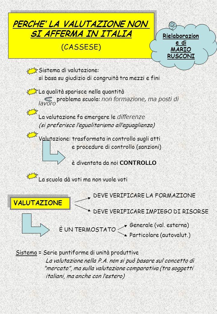 PERCHE LA VALUTAZIONE NON SI AFFERMA IN ITALIA (CASSESE) PERCHE LA VALUTAZIONE NON SI AFFERMA IN ITALIA (CASSESE) Sistema di valutazione: si basa su g