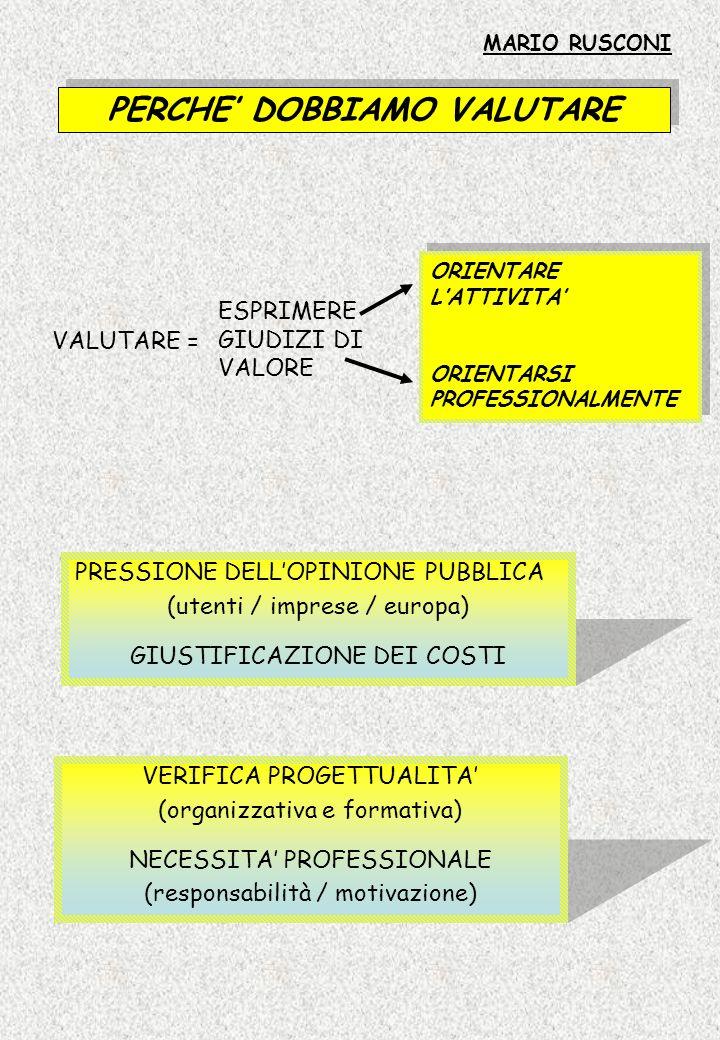 PERCHE DOBBIAMO VALUTARE VALUTARE = ESPRIMERE GIUDIZI DI VALORE ORIENTARE LATTIVITA ORIENTARSI PROFESSIONALMENTE ORIENTARE LATTIVITA ORIENTARSI PROFES