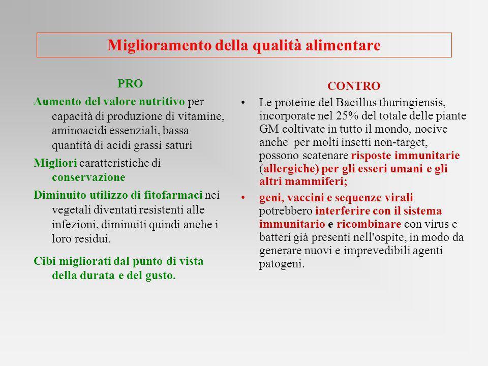 Miglioramento della qualità alimentare PRO Aumento del valore nutritivo per capacità di produzione di vitamine, aminoacidi essenziali, bassa quantità