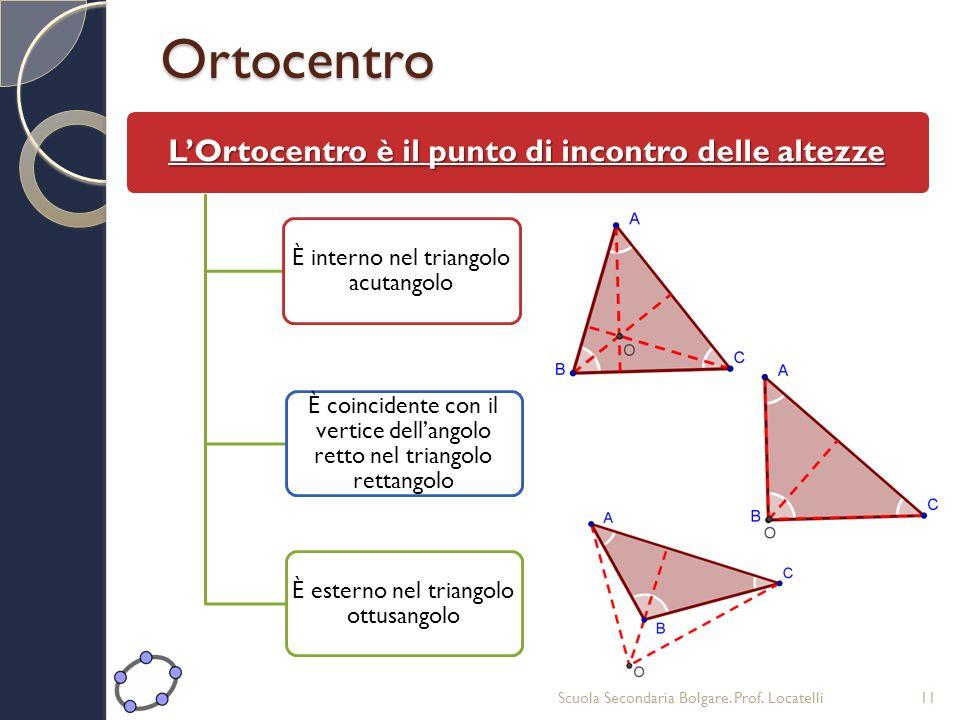 Ortocentro LOrtocentro è il punto di incontro delle altezze È interno nel triangolo acutangolo È coincidente con il vertice dellangolo retto nel trian