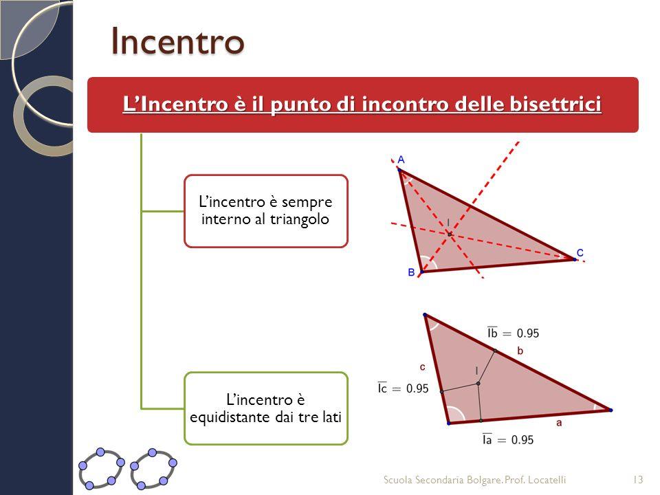 Incentro LIncentro è il punto di incontro delle bisettrici Lincentro è sempre interno al triangolo Lincentro è equidistante dai tre lati Scuola Second