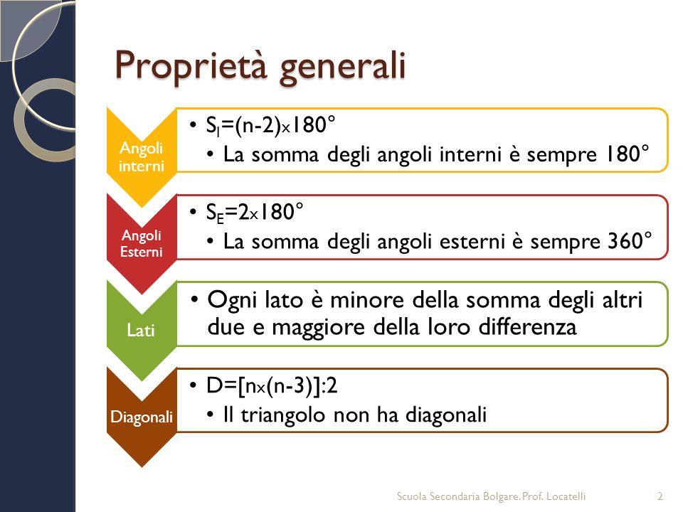 Proprietà generali Angoli interni SI=(n-2) x 180° La somma degli angoli interni è sempre 180° Angoli Esterni SE=2 x 180° La somma degli angoli esterni