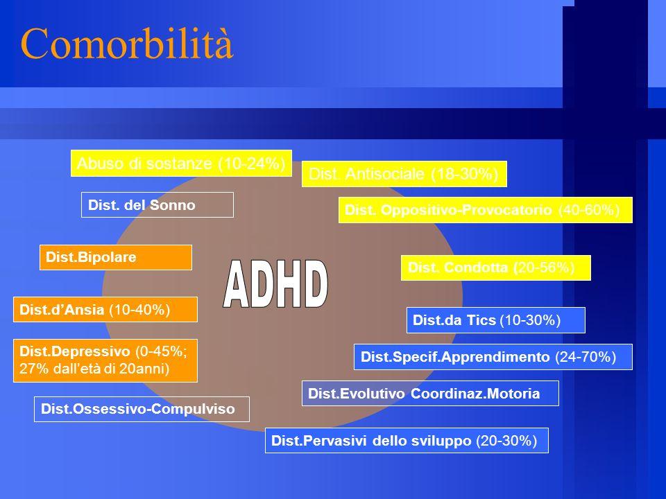 Comorbilità Dist.da Tics (10-30%) Dist.Depressivo (0-45%; 27% dalletà di 20anni) Dist.dAnsia (10-40%) Dist.Bipolare Dist.Ossessivo-Compulviso Dist.Spe