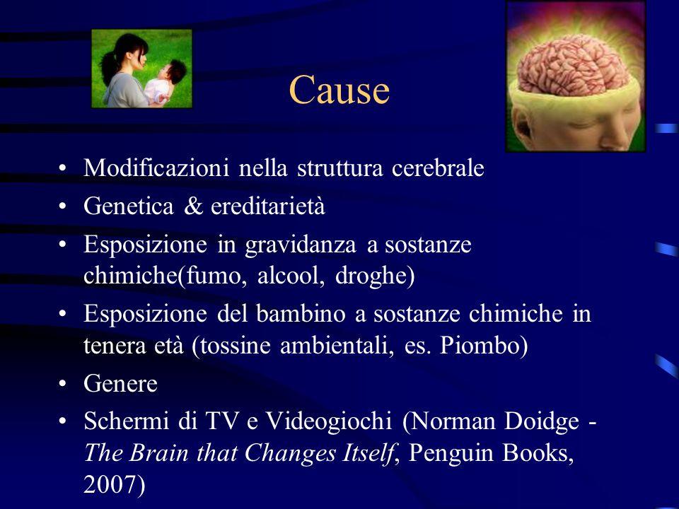 Cause Modificazioni nella struttura cerebrale Genetica & ereditarietà Esposizione in gravidanza a sostanze chimiche(fumo, alcool, droghe) Esposizione