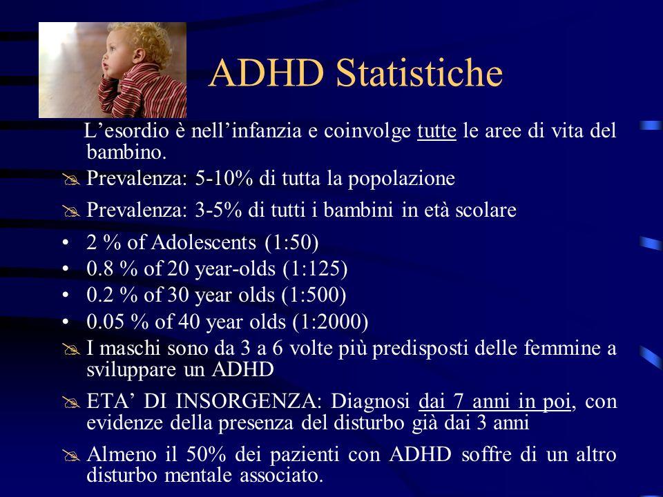 ADHD in età prescolare -Massimo grado di iperattività -Crisi di rabbia -Ridotta quantità ed intensità del gioco -Litigiosità, provocatorietà -Assenza di paura, tendenza a incidenti -Comportamenti aggressivi -Disturbo del sonno Molti bambini con iperattività nei primi anni di vita non svilupperanno ADHD!