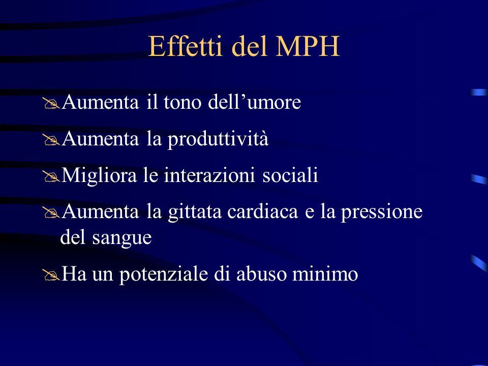 Effetti del MPH @Aumenta il tono dellumore @Aumenta la produttività @Migliora le interazioni sociali @Aumenta la gittata cardiaca e la pressione del s