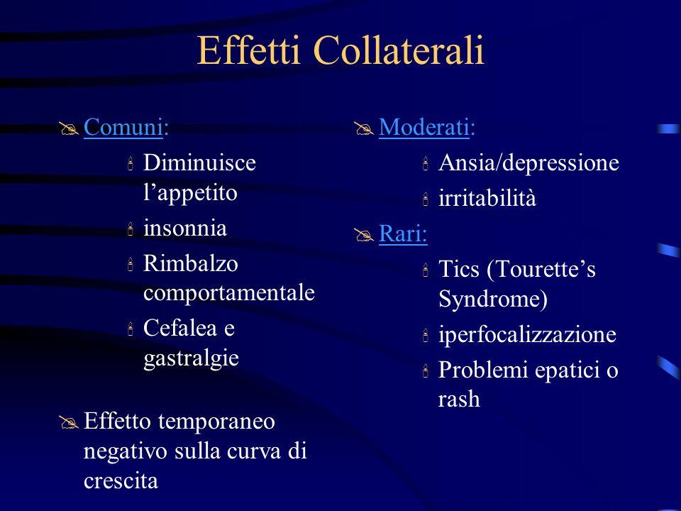 Effetti Collaterali @Comuni: ' Diminuisce lappetito ' insonnia ' Rimbalzo comportamentale ' Cefalea e gastralgie @Effetto temporaneo negativo sulla cu