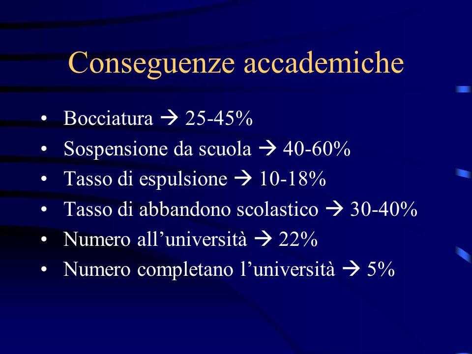 Conseguenze accademiche Bocciatura 25-45% Sospensione da scuola 40-60% Tasso di espulsione 10-18% Tasso di abbandono scolastico 30-40% Numero allunive