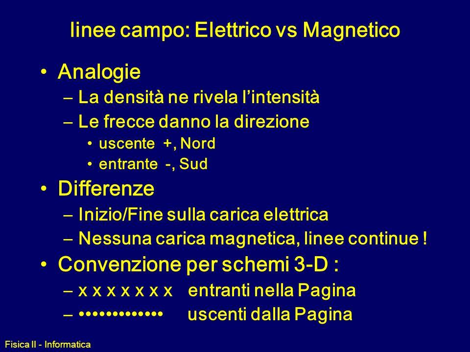 Fisica II - Informatica S N Linee del campo generato da un Magnete Le linee del campo magnetico non iniziano né finiscono. Non vi sono cariche magneti