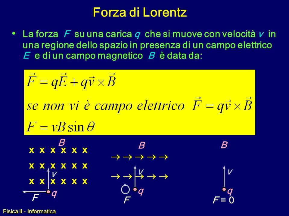 Fisica II - Informatica Forza Magnetica Rileviamo lesistenza di campi magnetici osservando i loro effetti sulle cariche in movimento: il campo magneti