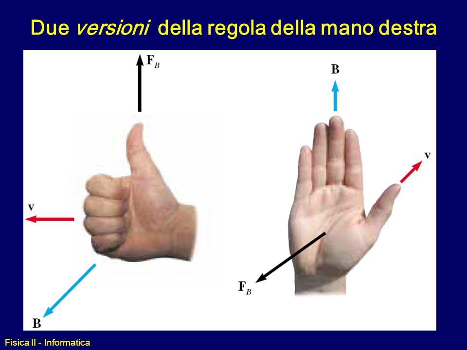 Fisica II - Informatica Regola della Mano Destra Pollice, v Indice, B Perpendicolare uscente dal palmo, F –Forza su una particella carica positivament