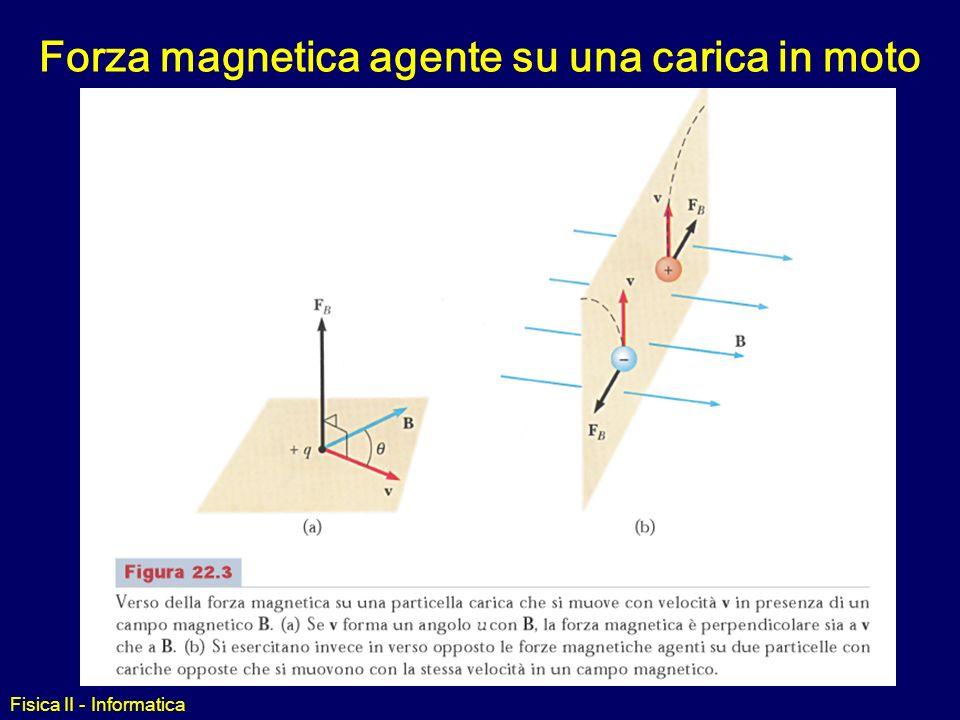 Fisica II - Informatica Due versioni della regola della mano destra