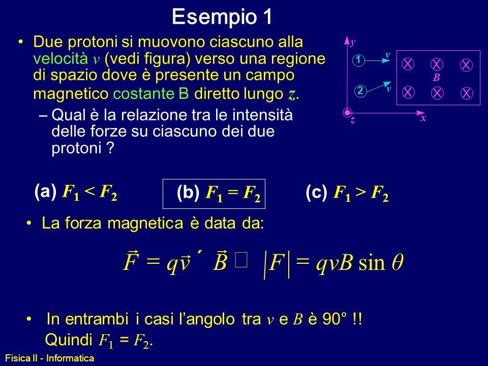 Fisica II - Informatica Forza magnetica agente su una carica in moto