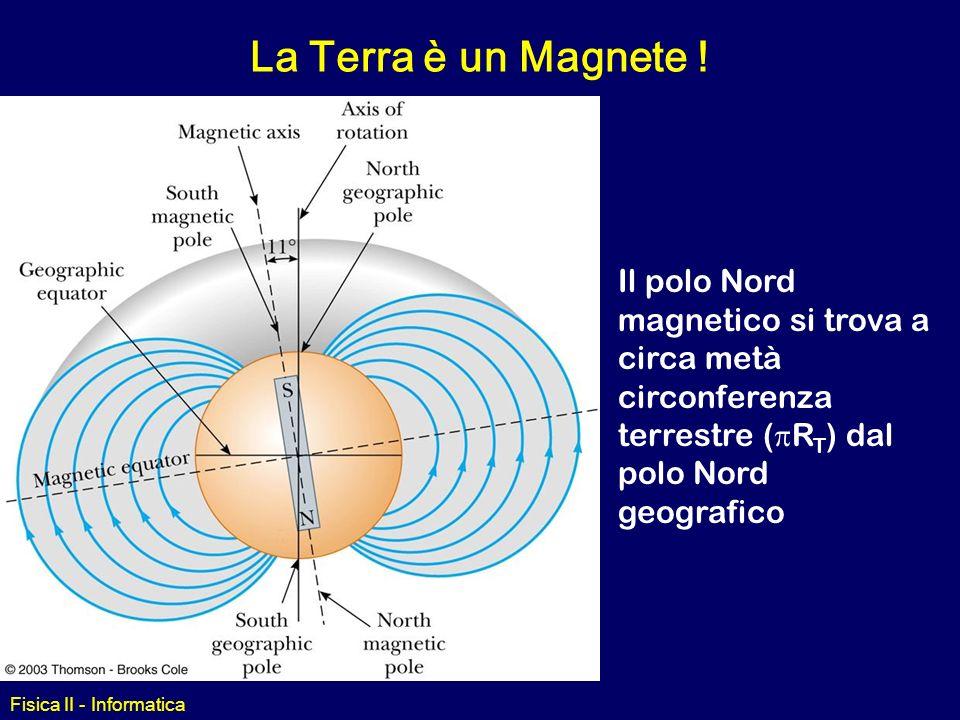 Fisica II - Informatica Ulteriori caratteristiche della forza magnetica La forza magnetica agente su un oggetto carico che si muove in un campo magnet