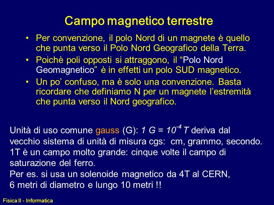 Fisica II - Informatica La Terra è un Magnete ! Il polo Nord magnetico si trova a circa metà circonferenza terrestre ( R T ) dal polo Nord geografico