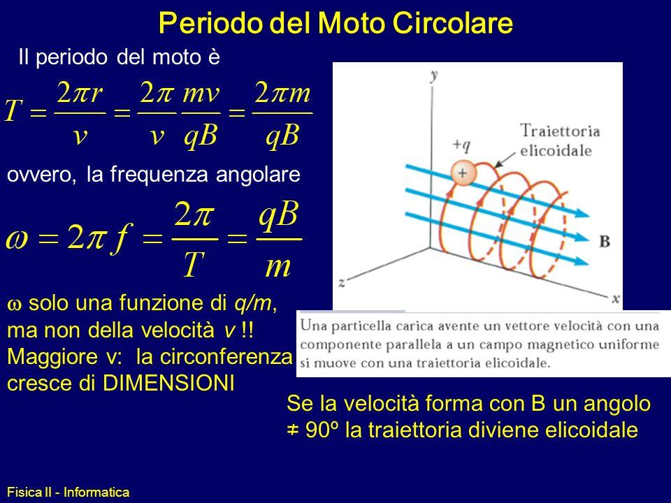 Fisica II - Informatica Raggio dellorbita circolare forza Lorentz: qvBF acc. centripeta : R v a 2 2a legge di Newton: R maF v mqvB 2 risultato importa
