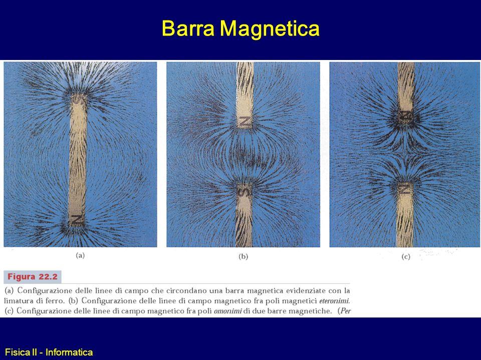 Fisica II - Informatica Campo Magnetico Bottiglia magnetica per il confinamento di cariche (plasma).
