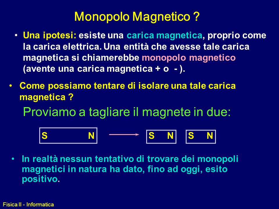 Fisica II - Informatica Monopolo Magnetico .