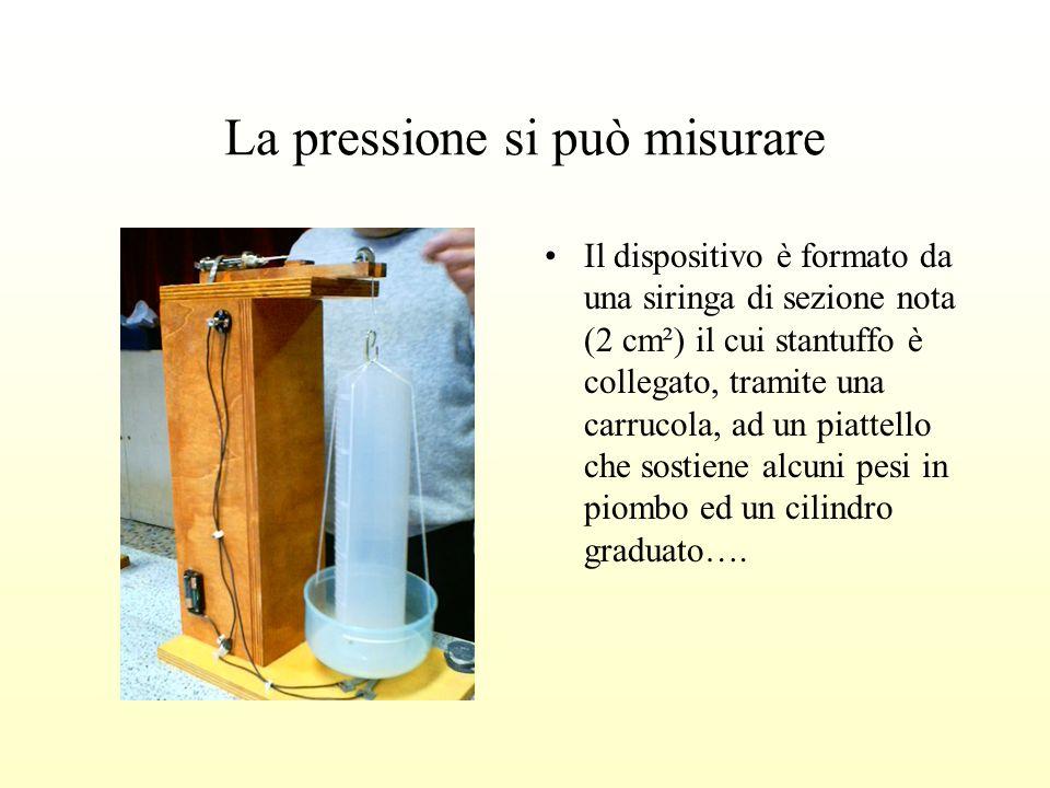La pressione si può misurare Il dispositivo è formato da una siringa di sezione nota (2 cm²) il cui stantuffo è collegato, tramite una carrucola, ad un piattello che sostiene alcuni pesi in piombo ed un cilindro graduato….
