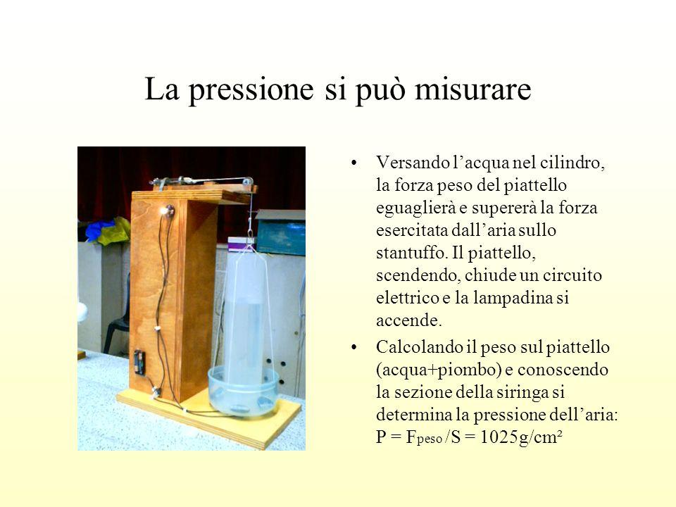 La pressione si può misurare Versando lacqua nel cilindro, la forza peso del piattello eguaglierà e supererà la forza esercitata dallaria sullo stantuffo.