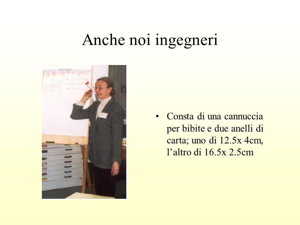 Anche noi ingegneri Consta di una cannuccia per bibite e due anelli di carta; uno di 12.5x 4cm, laltro di 16.5x 2.5cm