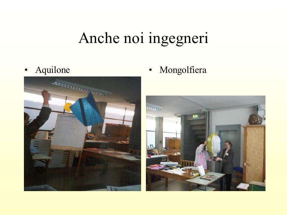 Anche noi ingegneri AquiloneMongolfiera