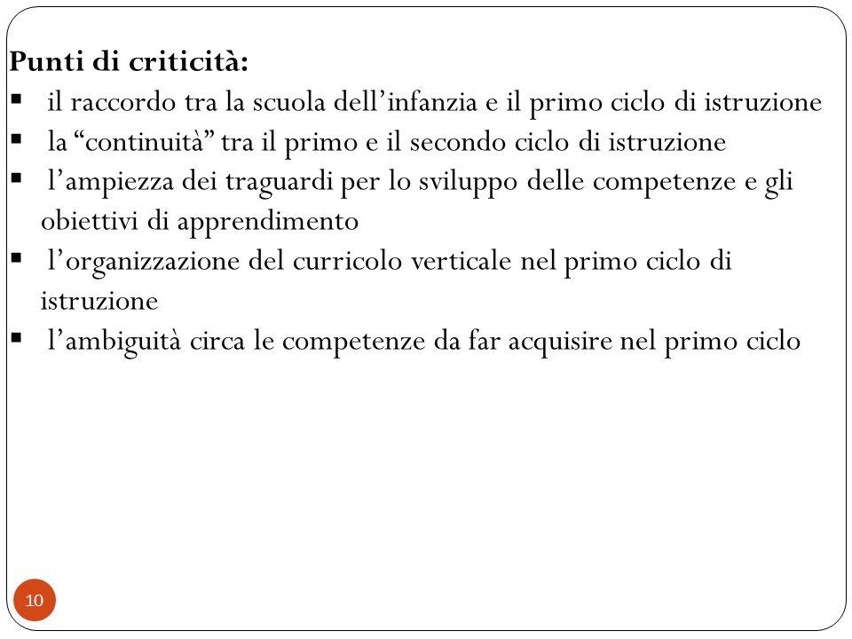 10 Punti di criticità: il raccordo tra la scuola dellinfanzia e il primo ciclo di istruzione la continuità tra il primo e il secondo ciclo di istruzio