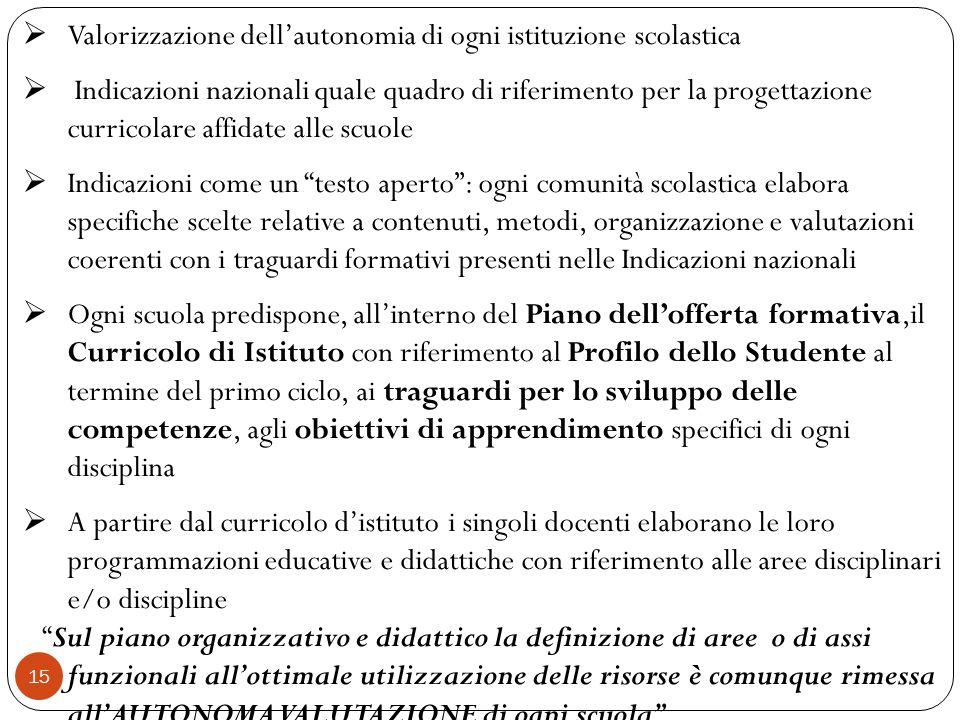 15 Valorizzazione dellautonomia di ogni istituzione scolastica Indicazioni nazionali quale quadro di riferimento per la progettazione curricolare affi