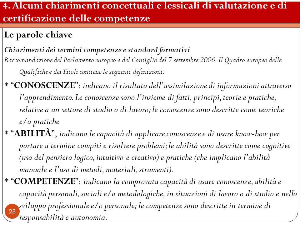 23 4. Alcuni chiarimenti concettuali e lessicali di valutazione e di certificazione delle competenze Le parole chiave Chiarimenti dei termini competen