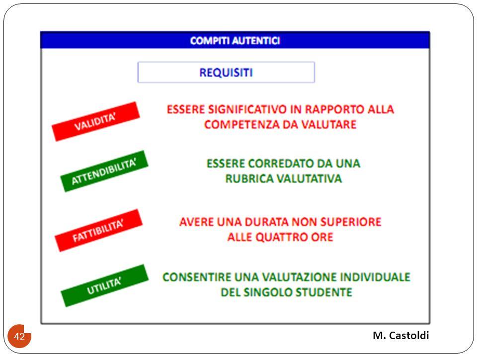 42 M. Castoldi