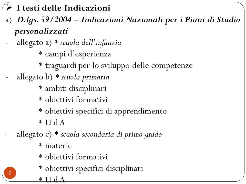 7 I testi delle Indicazioni a) D.lgs. 59/2004 – Indicazioni Nazionali per i Piani di Studio personalizzati - allegato a) * scuola dellinfanzia * campi