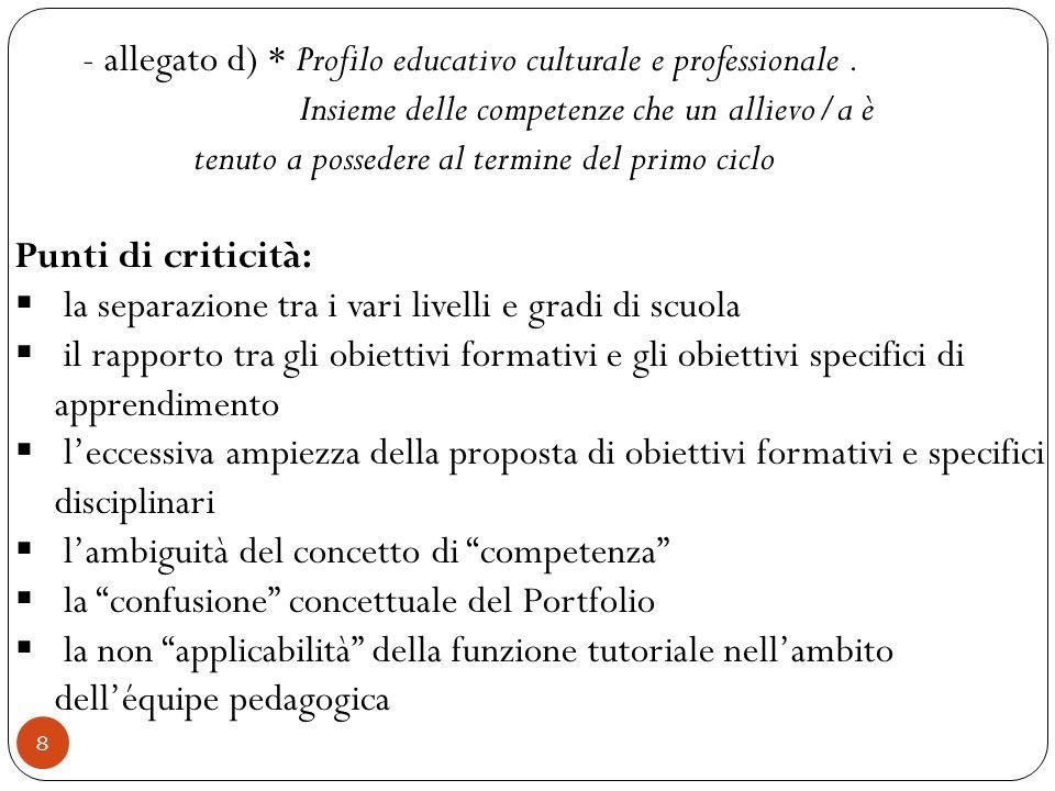 8 - allegato d) * Profilo educativo culturale e professionale. Insieme delle competenze che un allievo/a è tenuto a possedere al termine del primo cic