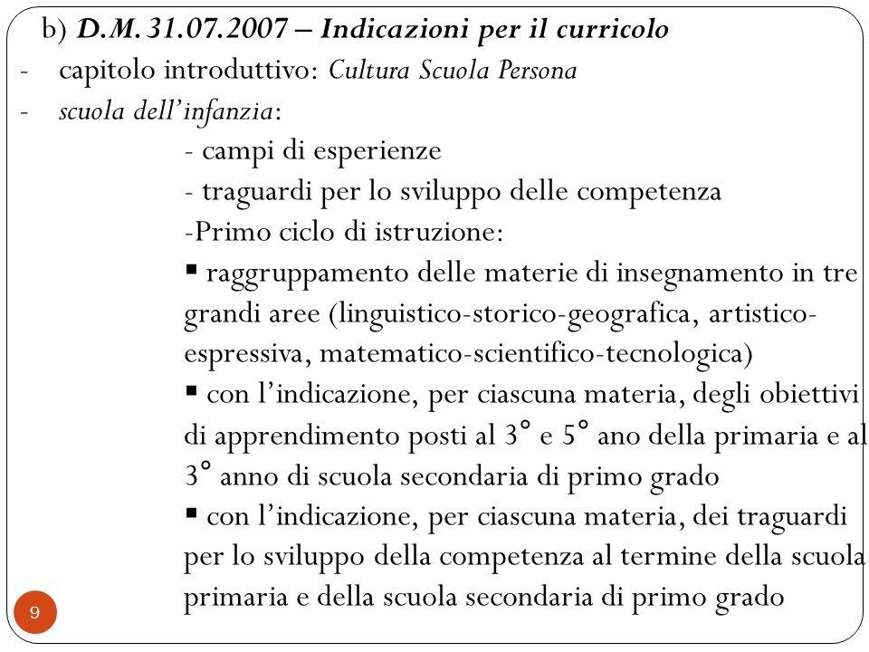 9 b) D.M. 31.07.2007 – Indicazioni per il curricolo - capitolo introduttivo: Cultura Scuola Persona - scuola dellinfanzia: - campi di esperienze - tra