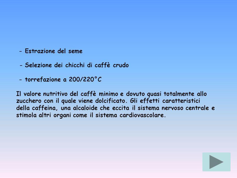 - Estrazione del seme - Selezione dei chicchi di caffè crudo - torrefazione a 200/220°C Il valore nutritivo del caffè minimo e dovuto quasi totalmente