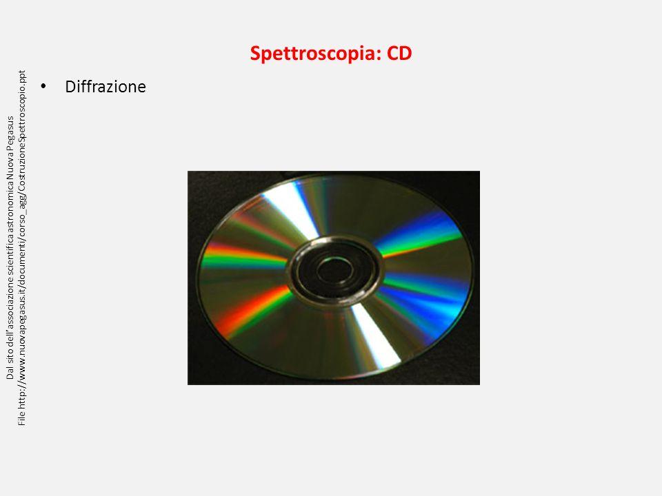 Spettroscopia: CD Diffrazione Dal sito dellassociazione scientifica astronomica Nuova Pegasus File http://www.nuovapegasus.it/documenti/corso_agg/Cost